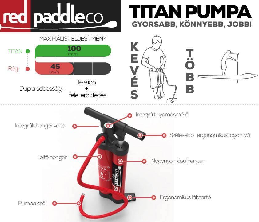 Pumpálni könnyedén és hatásosan RED Titan-nal