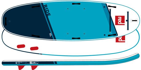 RED 17'0 Ride XL, 10 személyes SUP deszka